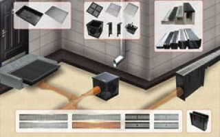 Системы канализации и водоотвода