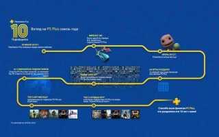 Названы бесплатные игры для подписчиков PlayStation Plus в июле