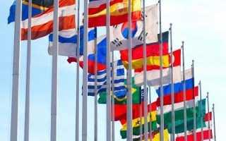Анализ внешнеэкономической деятельности