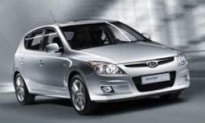 Hyundai i30 на рынке России