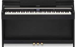 Предпочтения клавишников