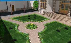 Дизайн вашего двора