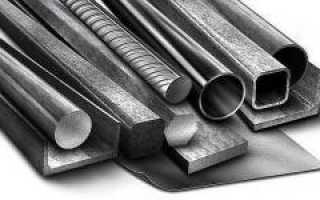 Индекс цен металлоторговли по стальному прокату
