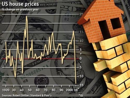 Повышение цен