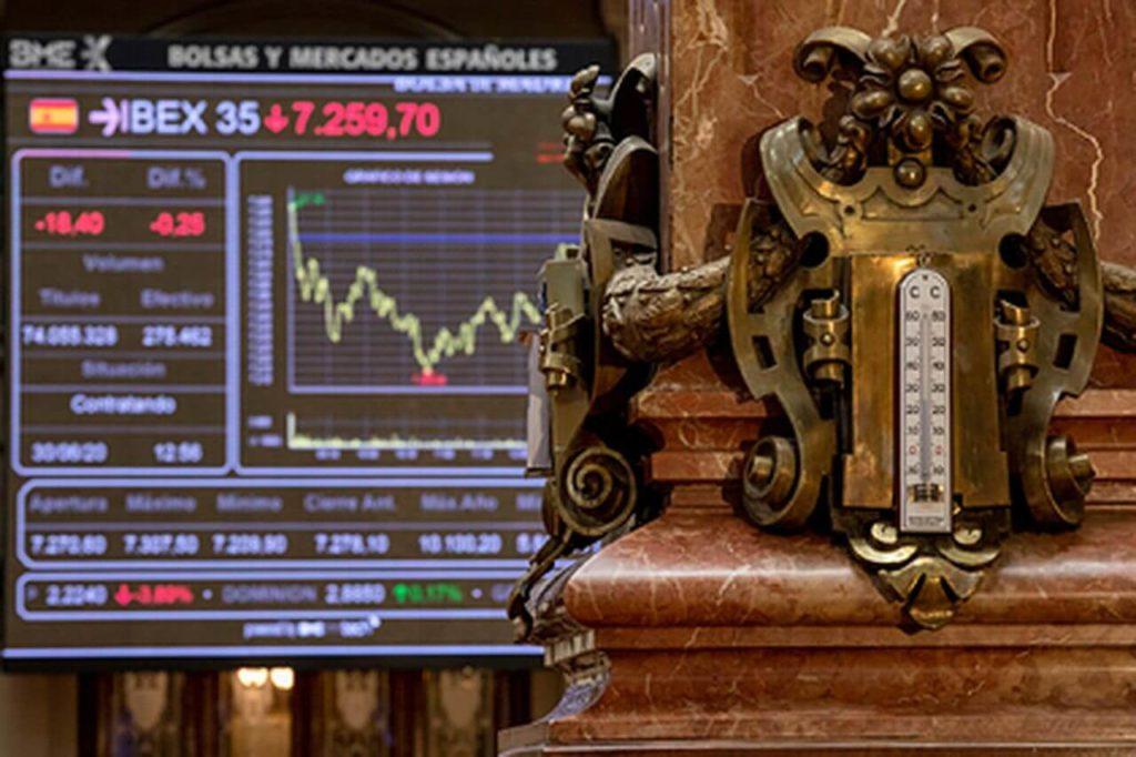 Европейские рынки